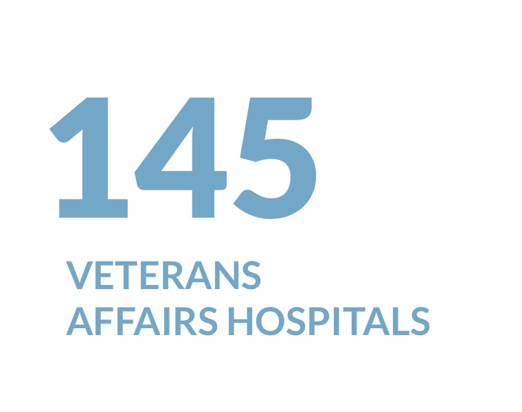 145 veterans affairs hospitals