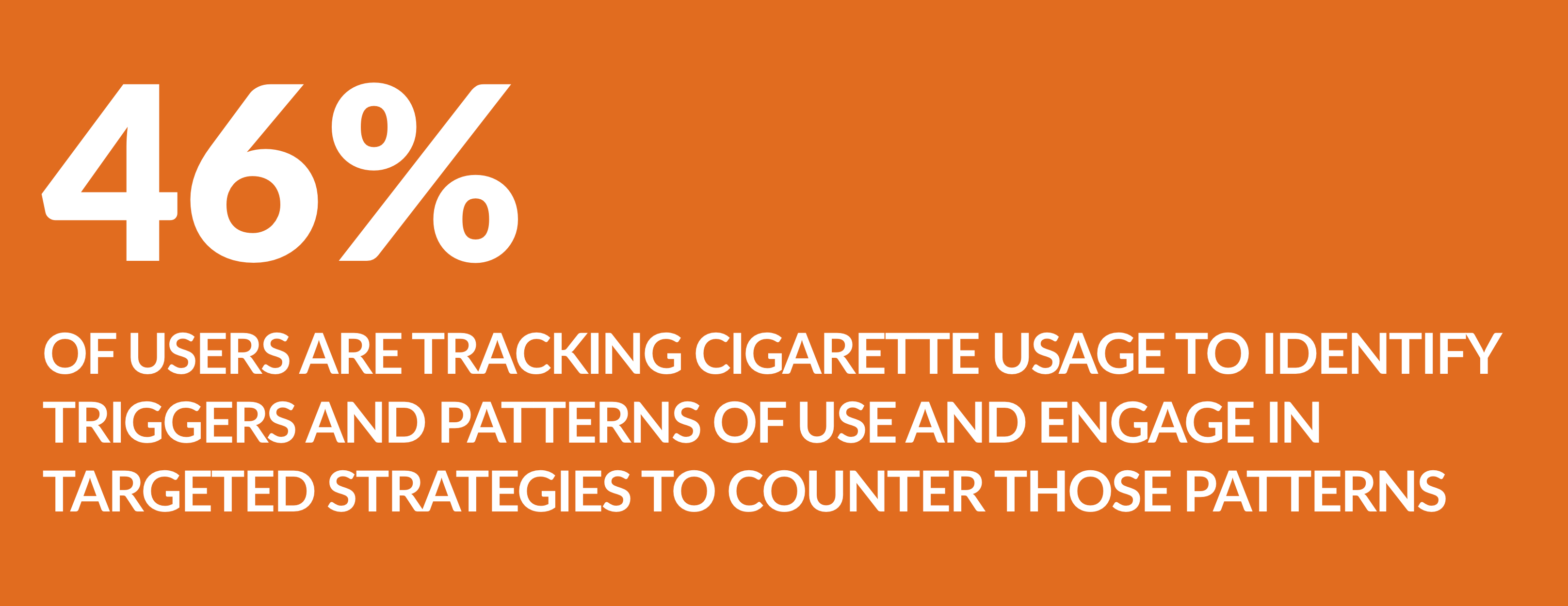 46% of users are tracking cigarette usage to identify triggers and patterns or use and engage in targeted strategies to counter those patterns.